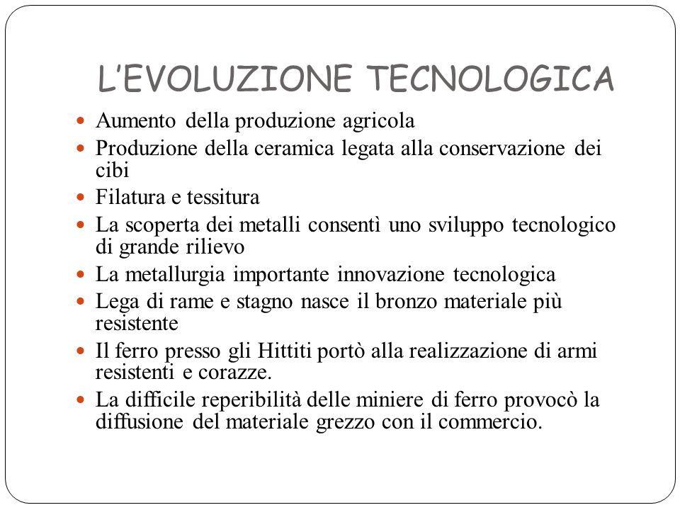 L'EVOLUZIONE TECNOLOGICA Aumento della produzione agricola Produzione della ceramica legata alla conservazione dei cibi Filatura e tessitura La scoper