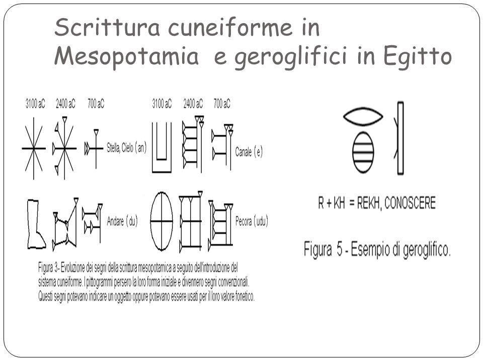 Scrittura cuneiforme in Mesopotamia e geroglifici in Egitto