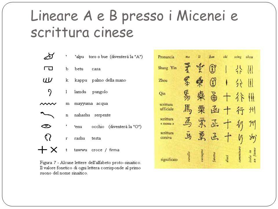 Lineare A e B presso i Micenei e scrittura cinese
