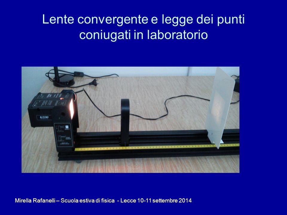 Lente convergente e legge dei punti coniugati in laboratorio Mirella Rafanelli – Scuola estiva di fisica - Lecce 10-11 settembre 2014