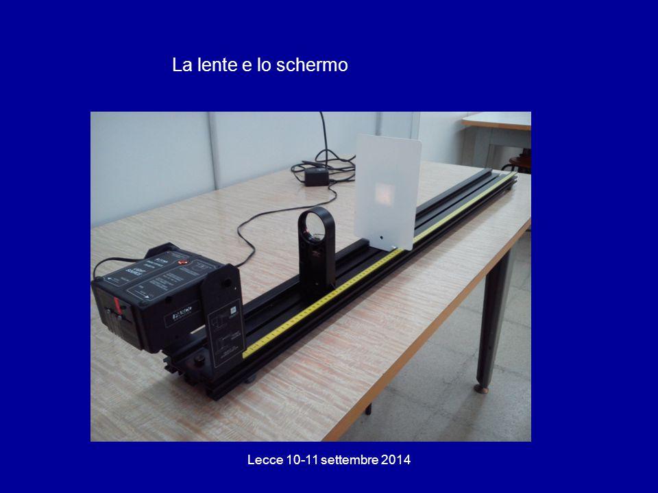 La lente e lo schermo Lecce 10-11 settembre 2014