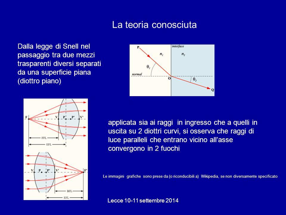 Dalla legge di Snell nel passaggio tra due mezzi trasparenti diversi separati da una superficie piana (diottro piano) Lecce 10-11 settembre 2014 La te