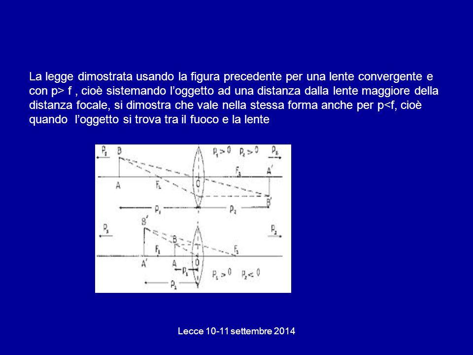 La legge dimostrata usando la figura precedente per una lente convergente e con p> f, cioè sistemando l'oggetto ad una distanza dalla lente maggiore d