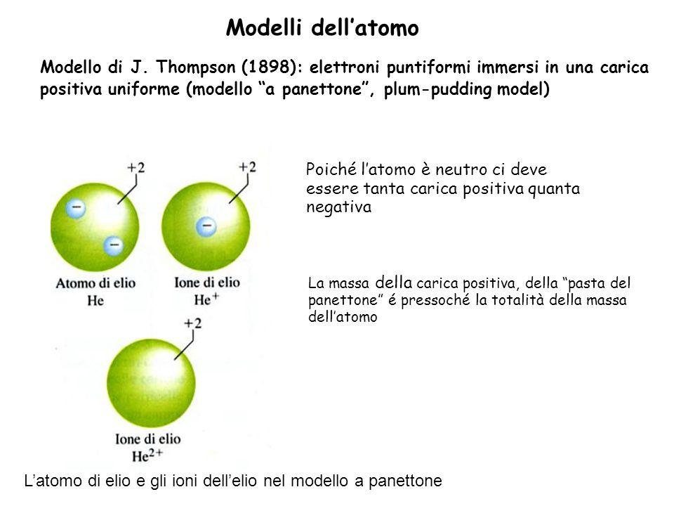 """Modello di J. Thompson (1898): elettroni puntiformi immersi in una carica positiva uniforme (modello """"a panettone"""", plum-pudding model)  Modelli dell"""