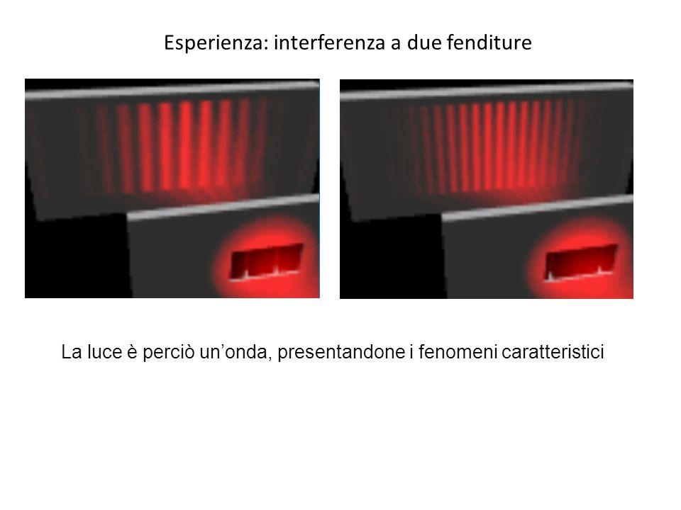 Esperienza: interferenza a due fenditure La luce è perciò un'onda, presentandone i fenomeni caratteristici