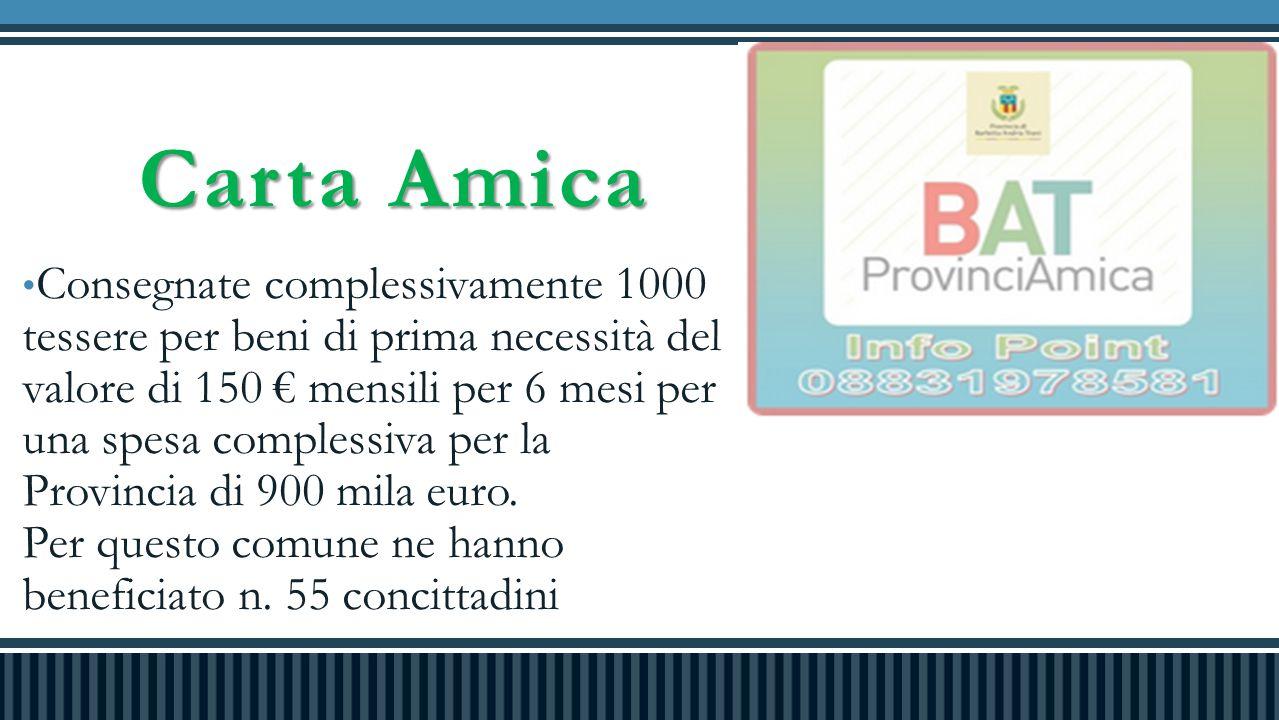 Consegnate complessivamente 1000 tessere per beni di prima necessità del valore di 150 € mensili per 6 mesi per una spesa complessiva per la Provincia di 900 mila euro.