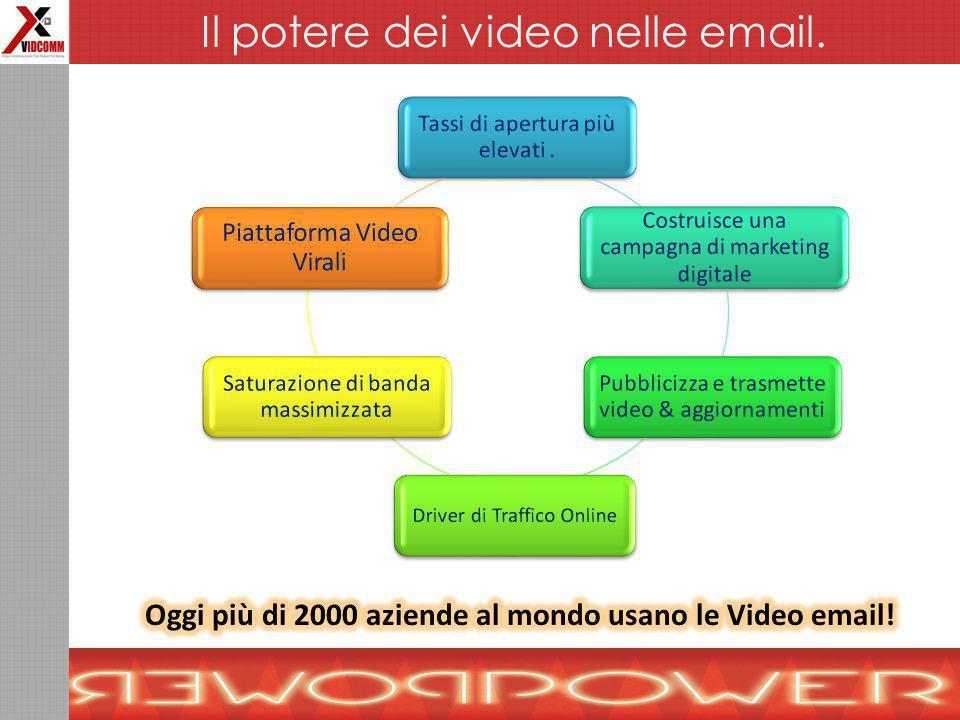 Il potere dei video nelle email.