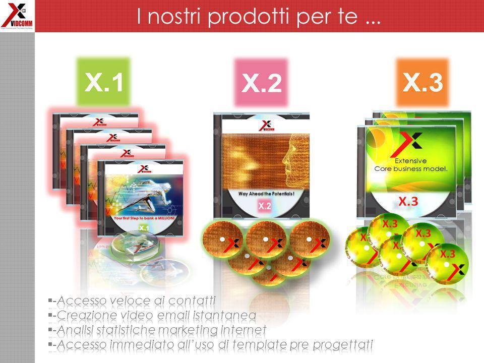 I nostri prodotti per te...
