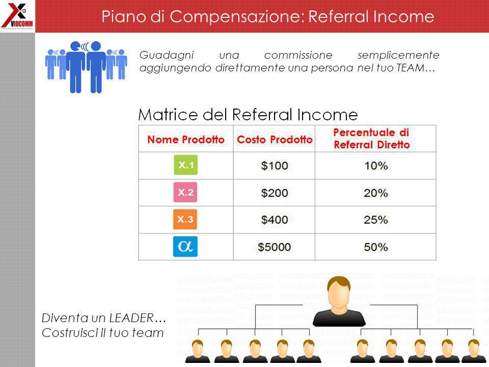 Piano di Compensazione: Referral Income Guadagni una commissione semplicemente aggiungendo direttamente una persona nel tuo TEAM… Diventa un LEADER… Costruisci il tuo team