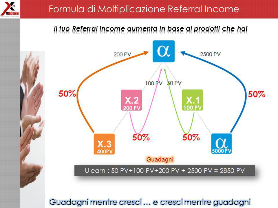 Formula di Moltiplicazione Referral Income