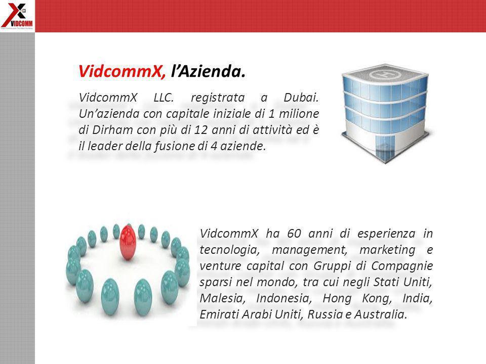 VidcommX LLC. registrata a Dubai.