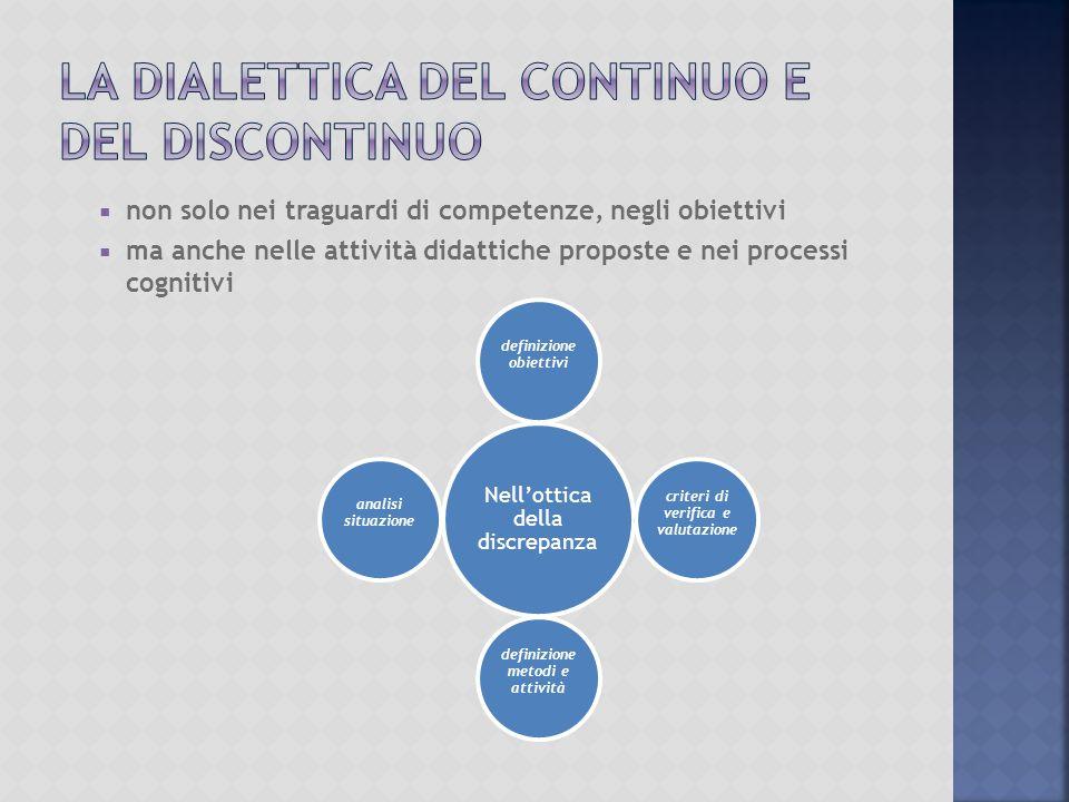  non solo nei traguardi di competenze, negli obiettivi  ma anche nelle attività didattiche proposte e nei processi cognitivi Nell'ottica della discrepanza definizione obiettivi criteri di verifica e valutazione definizione metodi e attività analisi situazione