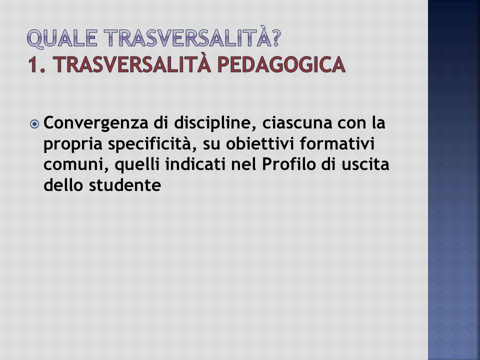  Convergenza di discipline, ciascuna con la propria specificità, su obiettivi formativi comuni, quelli indicati nel Profilo di uscita dello studente