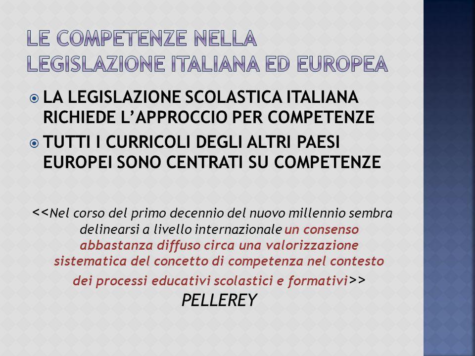  LA LEGISLAZIONE SCOLASTICA ITALIANA RICHIEDE L'APPROCCIO PER COMPETENZE  TUTTI I CURRICOLI DEGLI ALTRI PAESI EUROPEI SONO CENTRATI SU COMPETENZE > PELLEREY