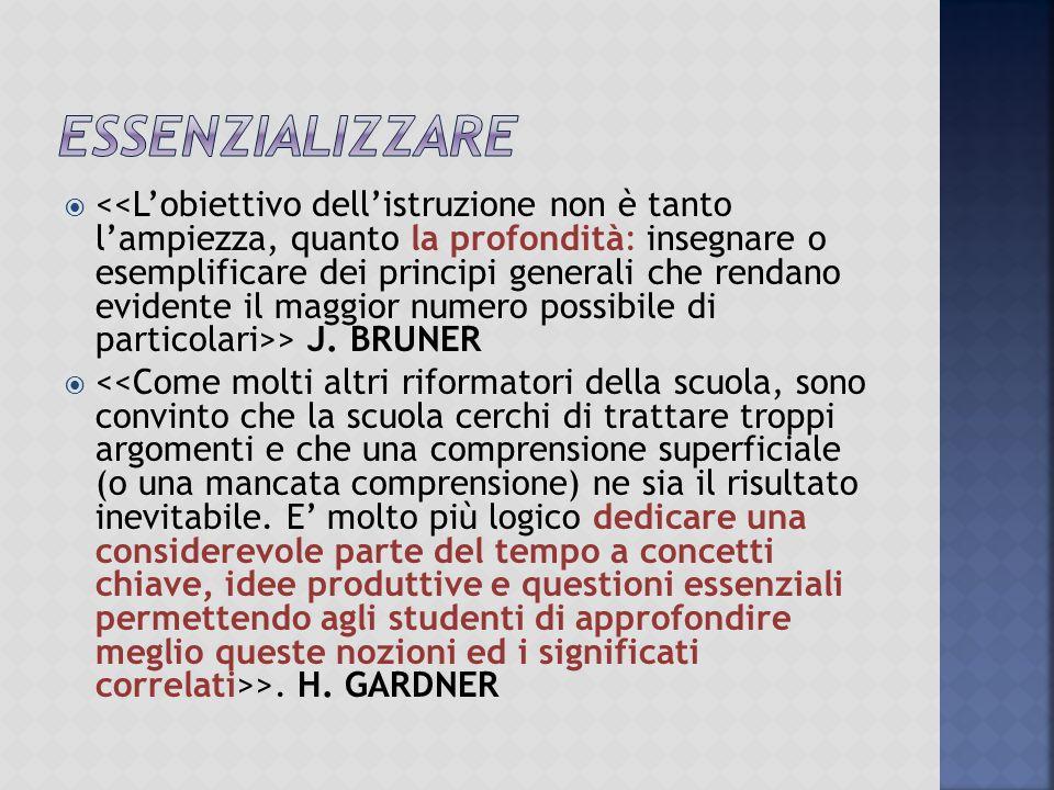  > J. BRUNER  >. H. GARDNER