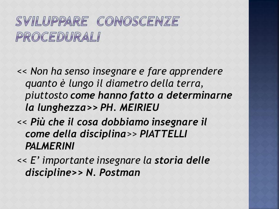 > PH. MEIRIEU > PIATTELLI PALMERINI > N. Postman