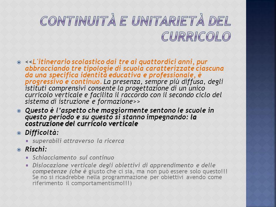  PEDAGOGICA  DIDATTICA  PER OMOLOGIA MATERIALE  PER OMOLOGIA FORMALE  OPERATIVA