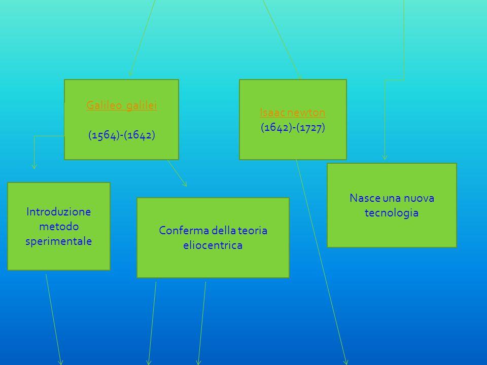 Galileo galilei Galileo galilei (1564)-(1642) Isaac newton Isaac newton (1642)-(1727) Nasce una nuova tecnologia Introduzione metodo sperimentale Conf