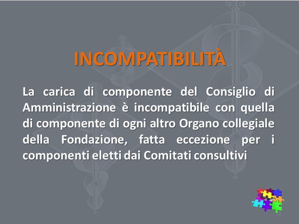 INCOMPATIBILITÀ La carica di componente del Consiglio di Amministrazione è incompatibile con quella di componente di ogni altro Organo collegiale della Fondazione, fatta eccezione per i componenti eletti dai Comitati consultivi 12