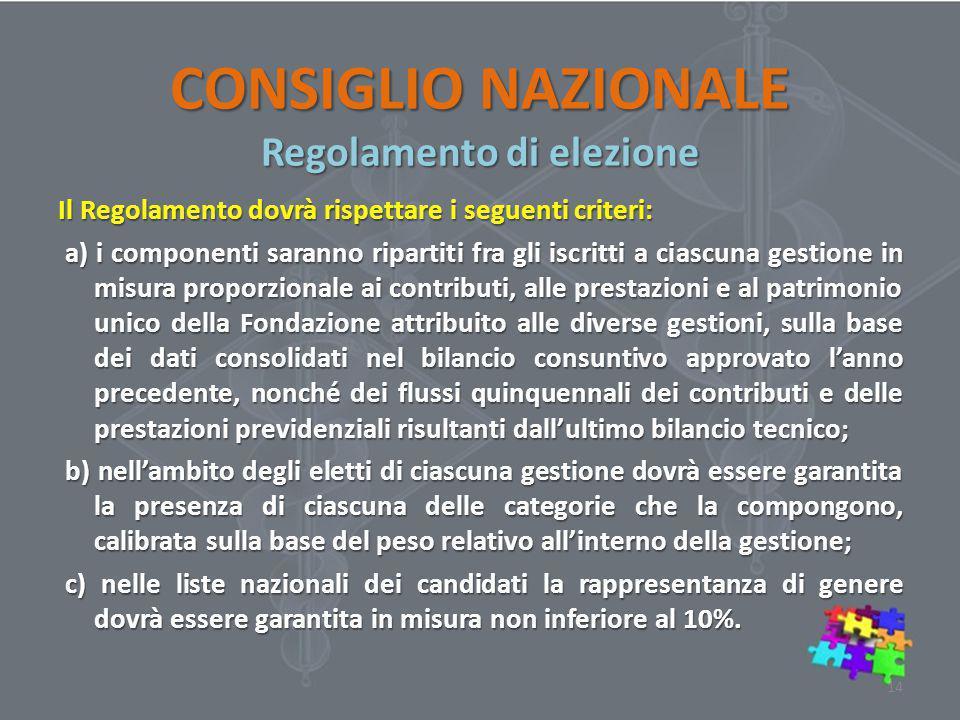 CONSIGLIO NAZIONALE Regolamento di elezione Il Regolamento dovrà rispettare i seguenti criteri: a) i componenti saranno ripartiti fra gli iscritti a c
