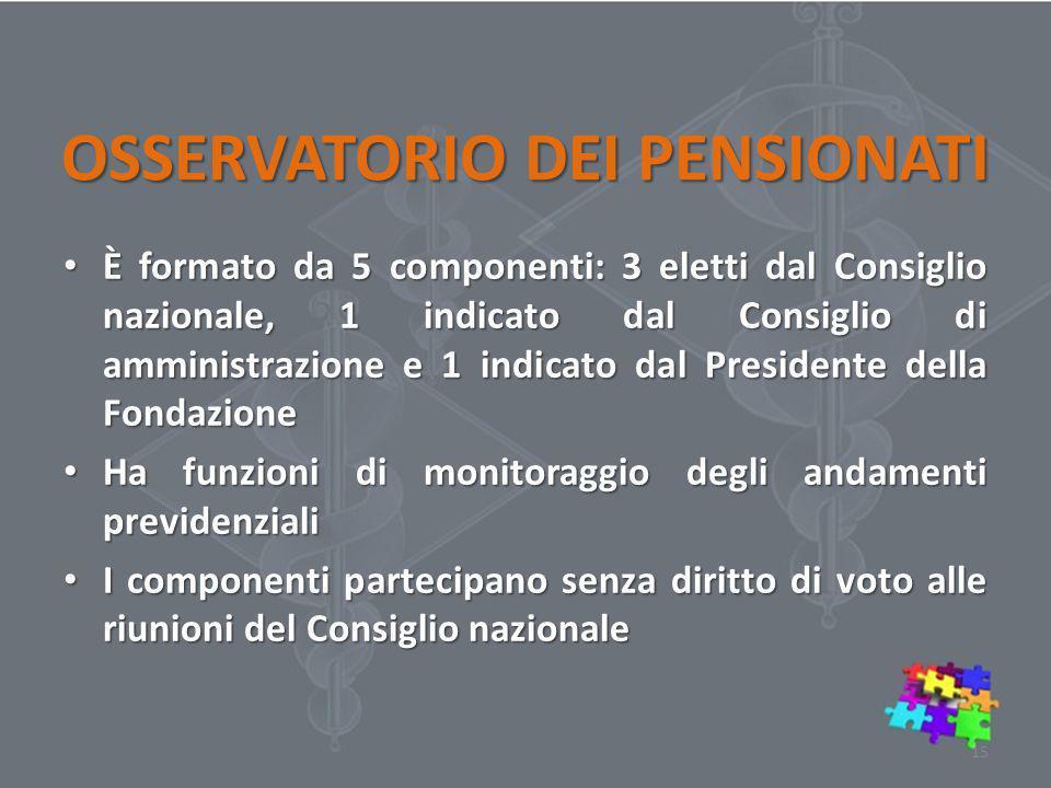 OSSERVATORIO DEI PENSIONATI È formato da 5 componenti: 3 eletti dal Consiglio nazionale, 1 indicato dal Consiglio di amministrazione e 1 indicato dal