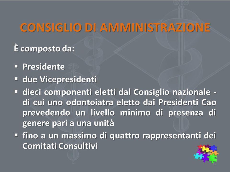 CONSIGLIO DI AMMINISTRAZIONE È composto da:  Presidente  due Vicepresidenti  dieci componenti eletti dal Consiglio nazionale - di cui uno odontoiat