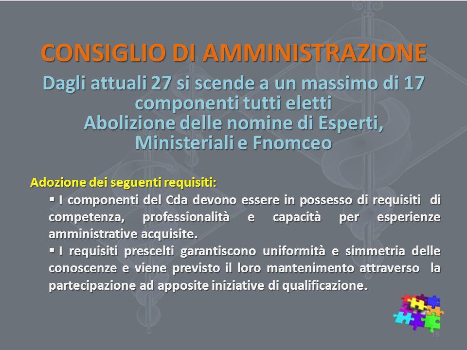CONSIGLIO DI AMMINISTRAZIONE Dagli attuali 27 si scende a un massimo di 17 componenti tutti eletti Abolizione delle nomine di Esperti, Ministeriali e