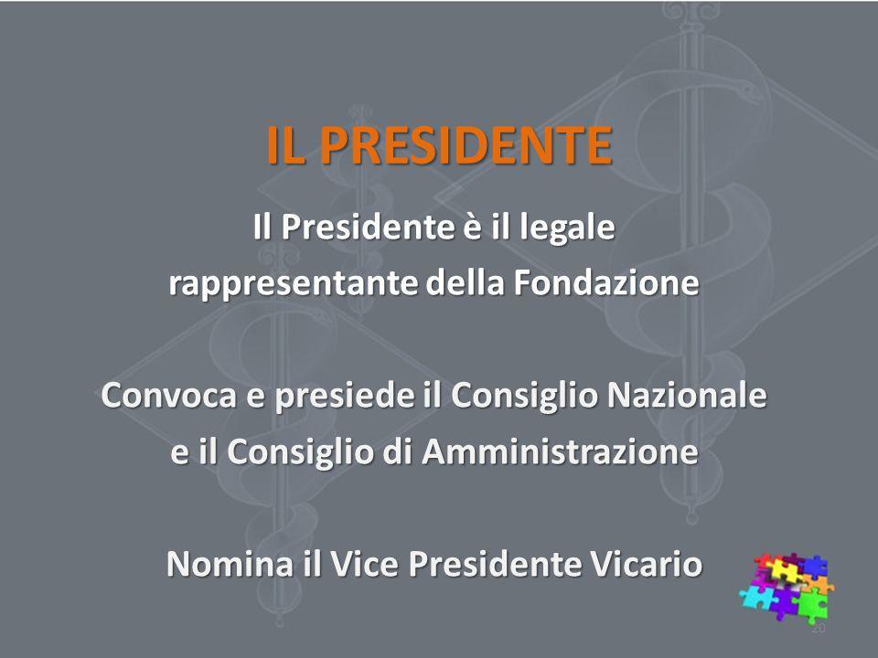 IL PRESIDENTE Il Presidente è il legale rappresentante della Fondazione Convoca e presiede il Consiglio Nazionale e il Consiglio di Amministrazione Nomina il Vice Presidente Vicario 20