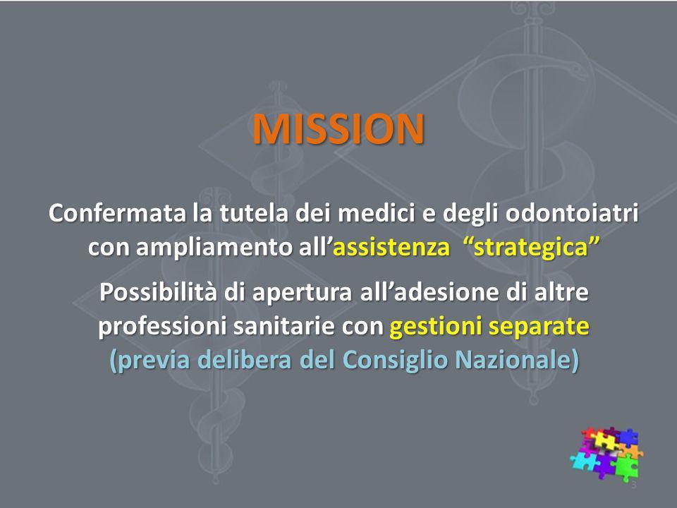 MISSION Confermata la tutela dei medici e degli odontoiatri con ampliamento all'assistenza strategica Possibilità di apertura all'adesione di altre professioni sanitarie con gestioni separate (previa delibera del Consiglio Nazionale) 3