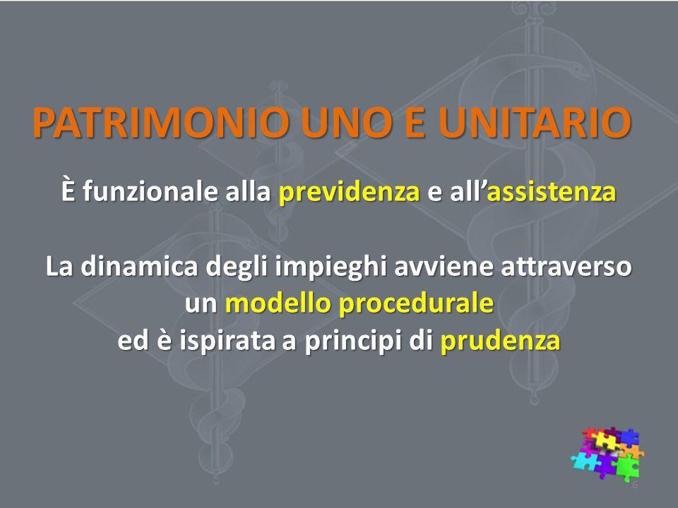 È funzionale alla previdenza e all'assistenza La dinamica degli impieghi avviene attraverso un modello procedurale ed è ispirata a principi di prudenza 6 PATRIMONIO UNO E UNITARIO