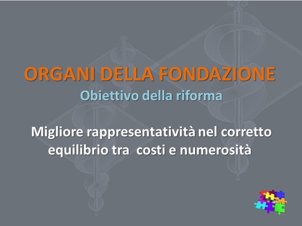 ORGANI DELLA FONDAZIONE Obiettivo della riforma Migliore rappresentatività nel corretto equilibrio tra costi e numerosità 7
