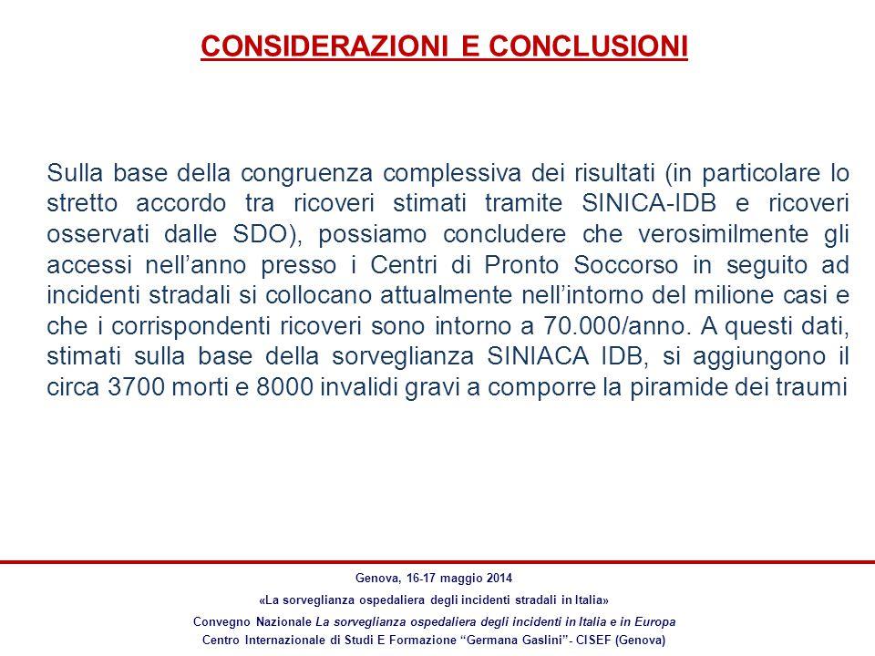 CONSIDERAZIONI E CONCLUSIONI Sulla base della congruenza complessiva dei risultati (in particolare lo stretto accordo tra ricoveri stimati tramite SIN