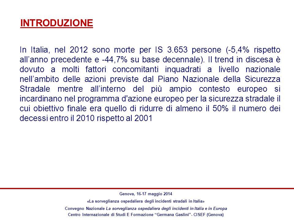 Genova, 16-17 maggio 2014 «La sorveglianza ospedaliera degli incidenti stradali in Italia» Convegno Nazionale La sorveglianza ospedaliera degli incide