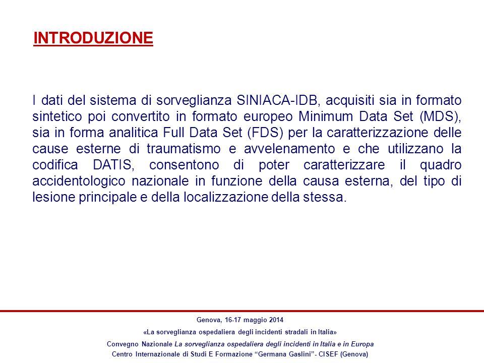 Genova, 16-17 maggio 2014 «La sorveglianza ospedaliera degli incidenti stradali in Italia» Convegno Nazionale La sorveglianza ospedaliera degli incidenti in Italia e in Europa Centro Internazionale di Studi E Formazione Germana Gaslini - CISEF (Genova) INTRODUZIONE I dati del sistema di sorveglianza SINIACA-IDB, acquisiti sia in formato sintetico poi convertito in formato europeo Minimum Data Set (MDS), sia in forma analitica Full Data Set (FDS) per la caratterizzazione delle cause esterne di traumatismo e avvelenamento e che utilizzano la codifica DATIS, consentono di poter caratterizzare il quadro accidentologico nazionale in funzione della causa esterna, del tipo di lesione principale e della localizzazione della stessa.