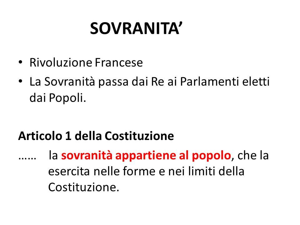 SOVRANITA' Rivoluzione Francese La Sovranità passa dai Re ai Parlamenti eletti dai Popoli. Articolo 1 della Costituzione …… la sovranità appartiene al