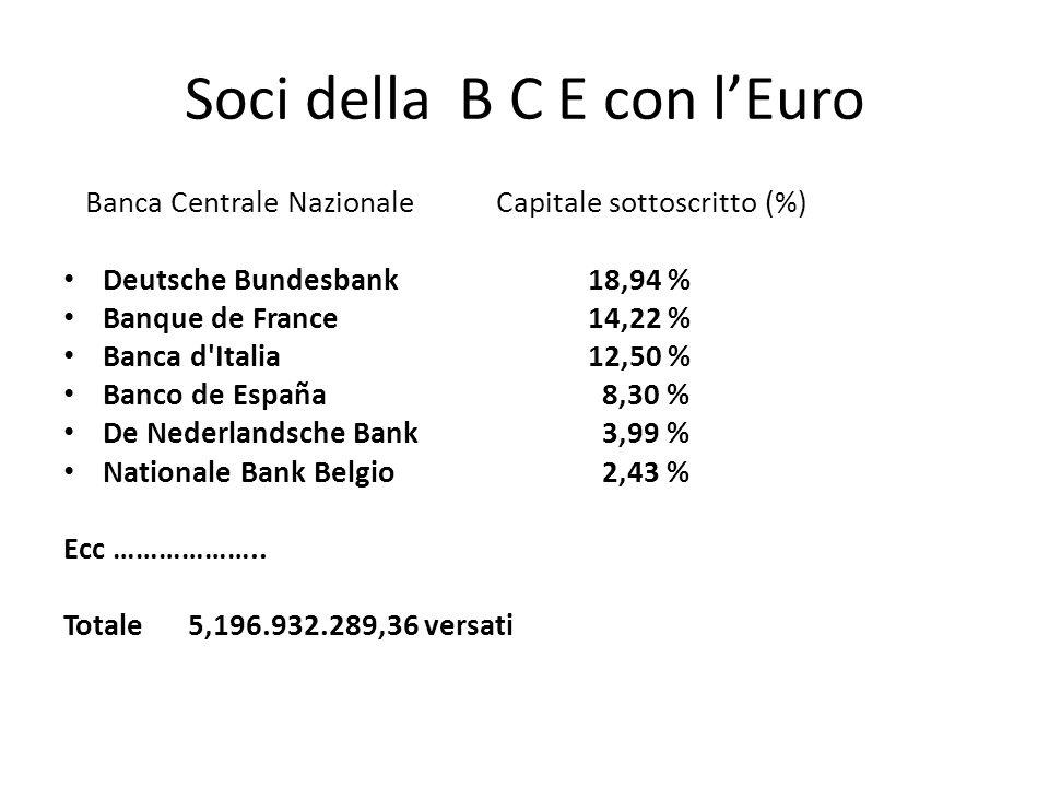 Soci della B C E con l'Euro Banca Centrale Nazionale Capitale sottoscritto (%) Deutsche Bundesbank 18,94 % Banque de France 14,22 % Banca d'Italia 12,