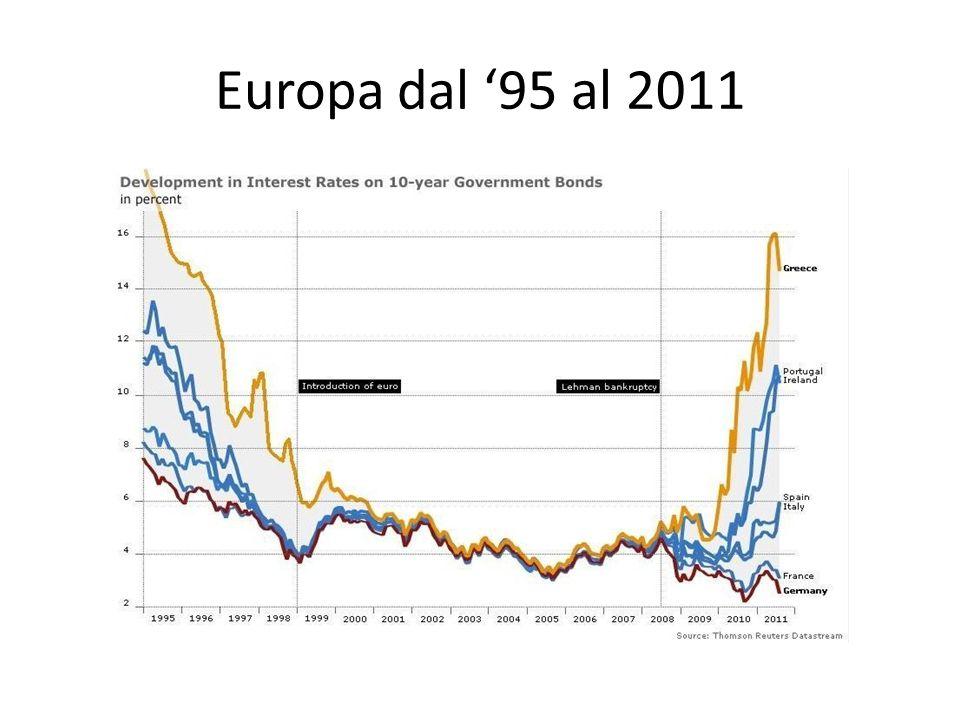 Europa dal '95 al 2011