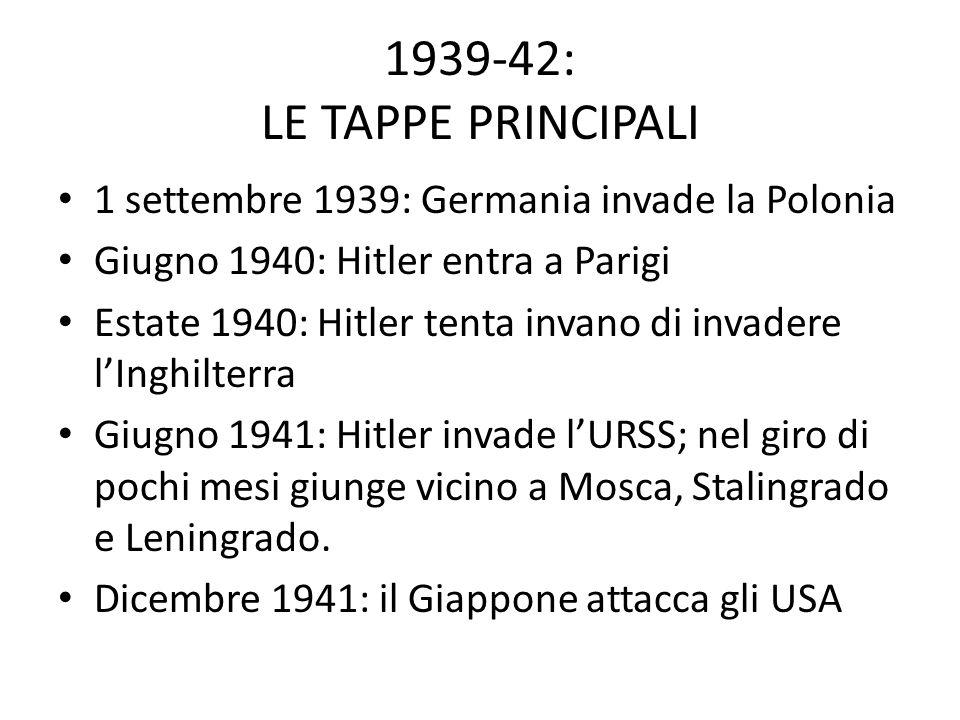 1942-1945 LE TAPPE PRINCIPALI Dicembre 1942: i russi resistono all'attacco tedesco ed iniziano una controffensiva che li porterà nel maggio 1945 a Berlino 1943: USA e Inghilterra sconfiggono la Germania in nord- Africa 1943: battaglia del Pacifico tra Usa e Giappone 10/7/1943: USA e Inghilterra sbarcano in Sicilia 6/6/1944: USA e Inghilterra sbarcano in Normandia (Francia) 1945: 25 aprile, Italia liberata; Mussolini arrestato, processato e fucilato; 30 aprile, Hitler si suicida; 6 e 9 settembre, due bombe atomiche costringono il Giappone ad arrendersi.