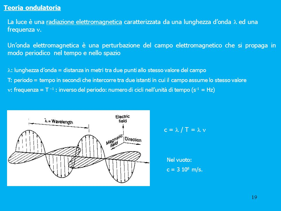 19 Teoria ondulatoria La luce è una radiazione elettromagnetica caratterizzata da una lunghezza d'onda ed una frequenza. : lunghezza d'onda = distanza