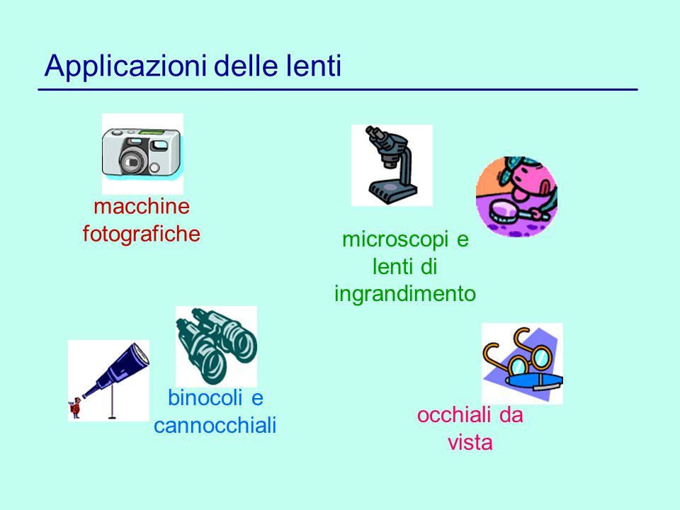 Applicazioni delle lenti macchine fotografiche binocoli e cannocchiali microscopi e lenti di ingrandimento occhiali da vista