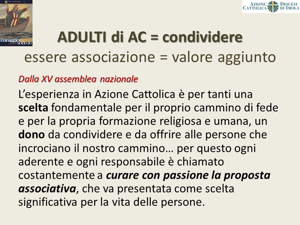 ADULTI di AC = condividere ADULTI di AC = condividere essere associazione = valore aggiunto Dalla XV assemblea nazionale L'esperienza in Azione Cattol