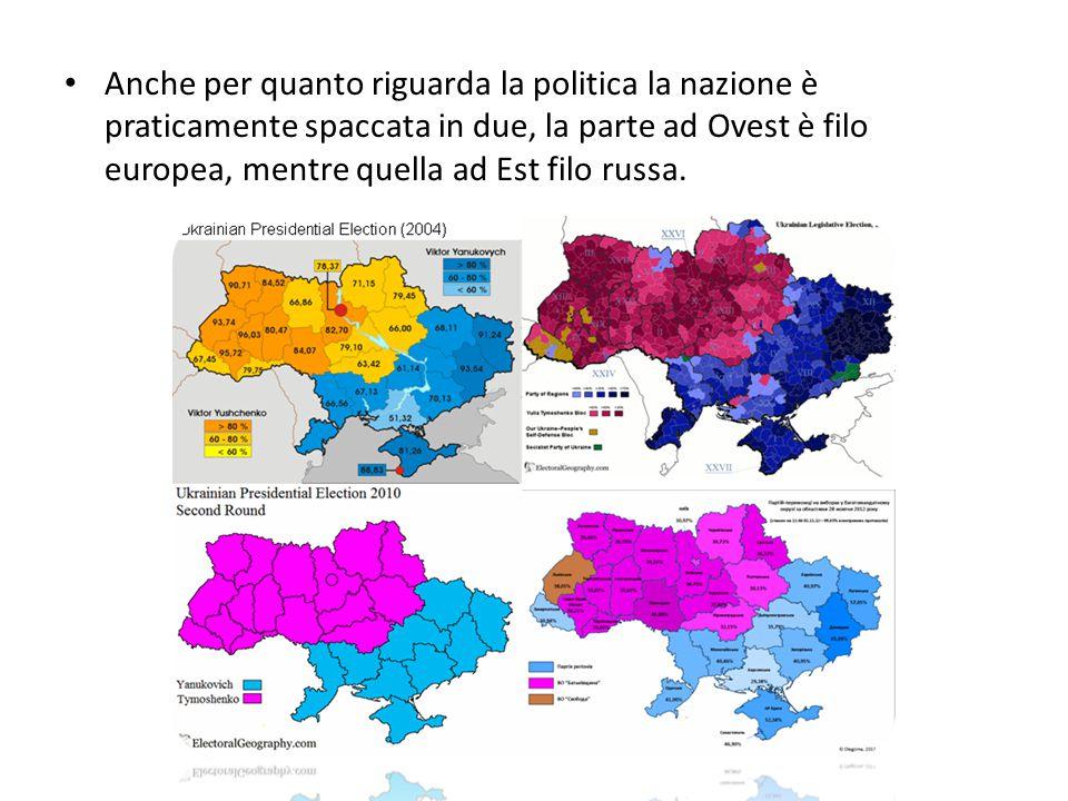 Anche per quanto riguarda la politica la nazione è praticamente spaccata in due, la parte ad Ovest è filo europea, mentre quella ad Est filo russa.
