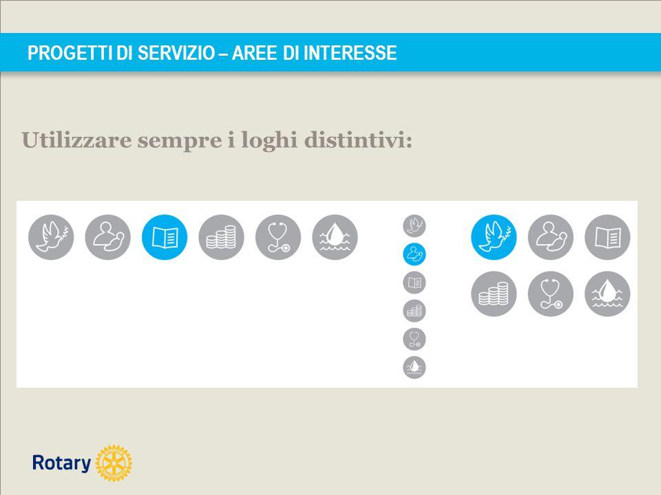 PROGETTI DI SERVIZIO – AREE DI INTERESSE Utilizzare sempre i loghi distintivi: