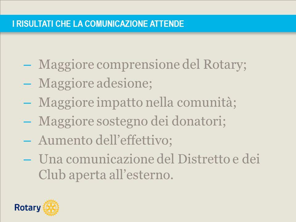 I RISULTATI CHE LA COMUNICAZIONE ATTENDE – Maggiore comprensione del Rotary; – Maggiore adesione; – Maggiore impatto nella comunità; – Maggiore sosteg
