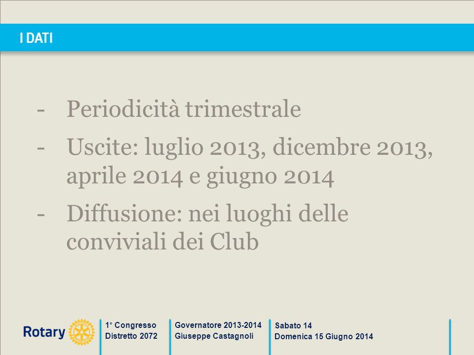 I DATI 1° Congresso Distretto 2072 Governatore 2013-2014 Giuseppe Castagnoli Sabato 14 Domenica 15 Giugno 2014 -Periodicità trimestrale -Uscite: lugli
