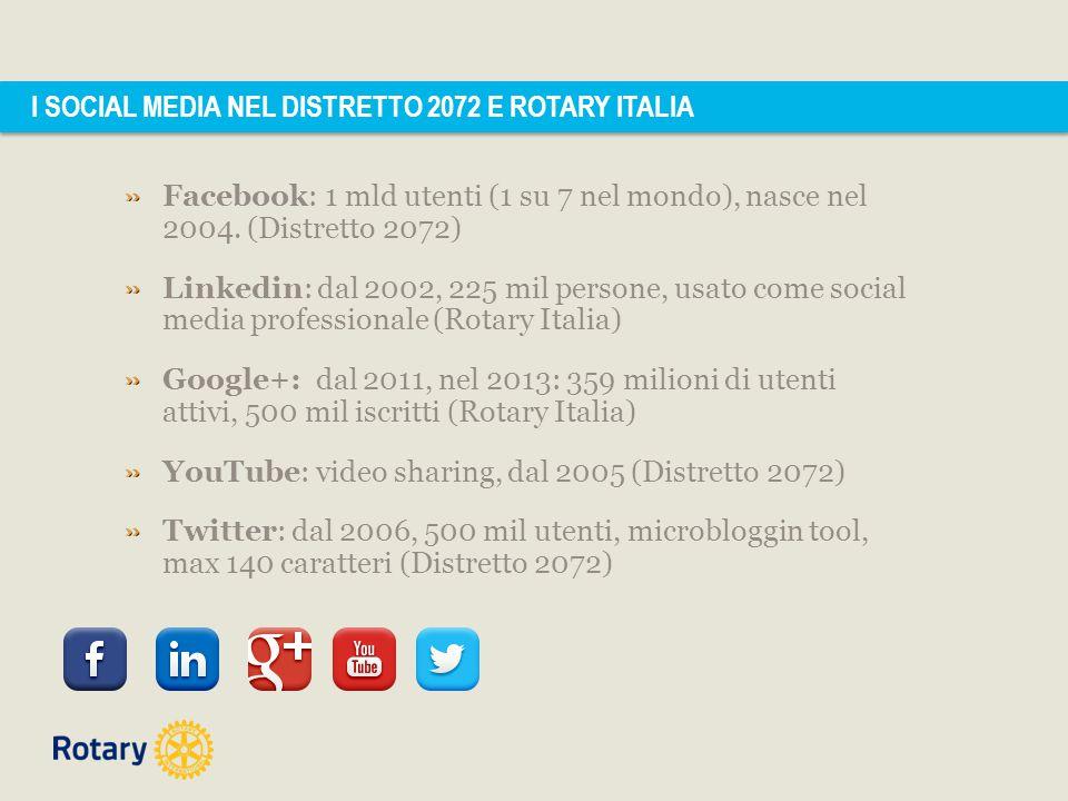 Rotary Italia Facebook: 1 mld utenti (1 su 7 nel mondo), nasce nel 2004. (Distretto 2072) Linkedin: dal 2002, 225 mil persone, usato come social media