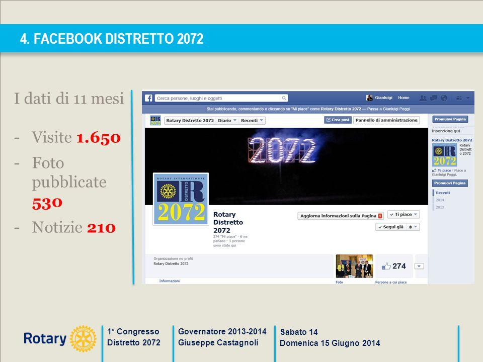4. FACEBOOK DISTRETTO 2072 1° Congresso Distretto 2072 Governatore 2013-2014 Giuseppe Castagnoli Sabato 14 Domenica 15 Giugno 2014 I dati di 11 mesi -