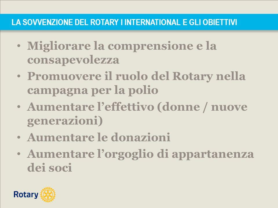 LA SOVVENZIONE DEL ROTARY I INTERNATIONAL E GLI OBIETTIVI Migliorare la comprensione e la consapevolezza Promuovere il ruolo del Rotary nella campagna