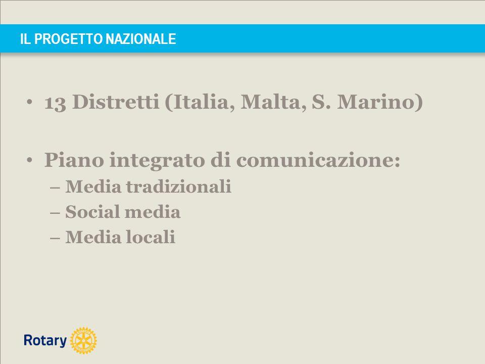 IL PROGETTO NAZIONALE 13 Distretti (Italia, Malta, S. Marino) Piano integrato di comunicazione: – Media tradizionali – Social media – Media locali