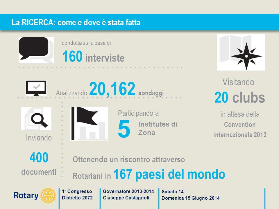 Il progetto nazionale Rotary Italia 2013-14 1° Congresso del Distretto 2072 14 e 15 Giugno 2014 La collaborazione dei 13 Distretti nella comunicazione
